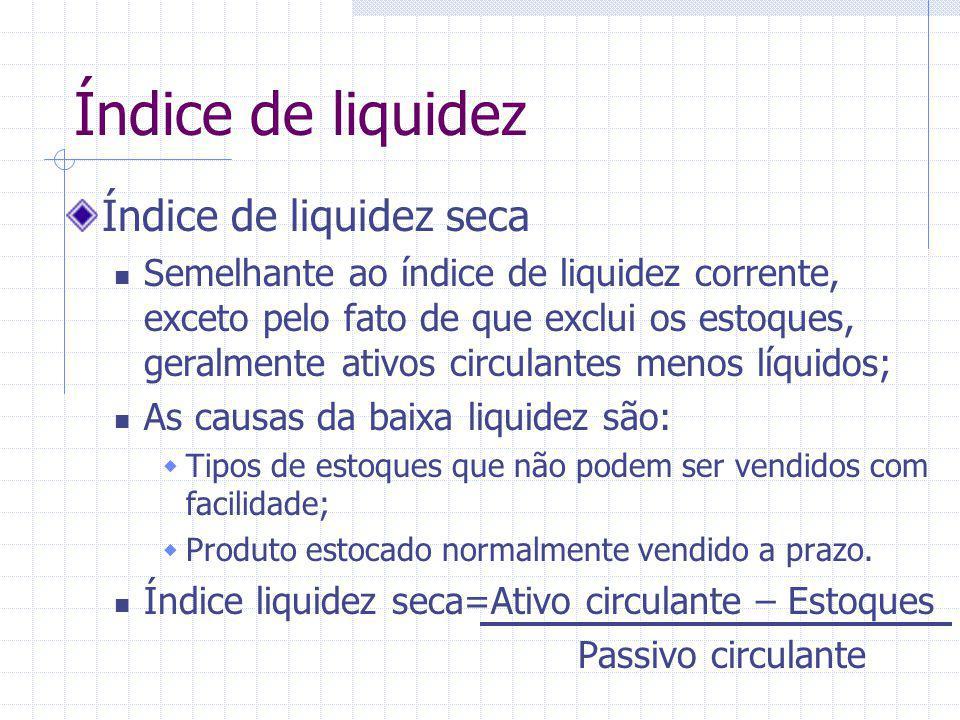 Índice de liquidez Índice de liquidez seca