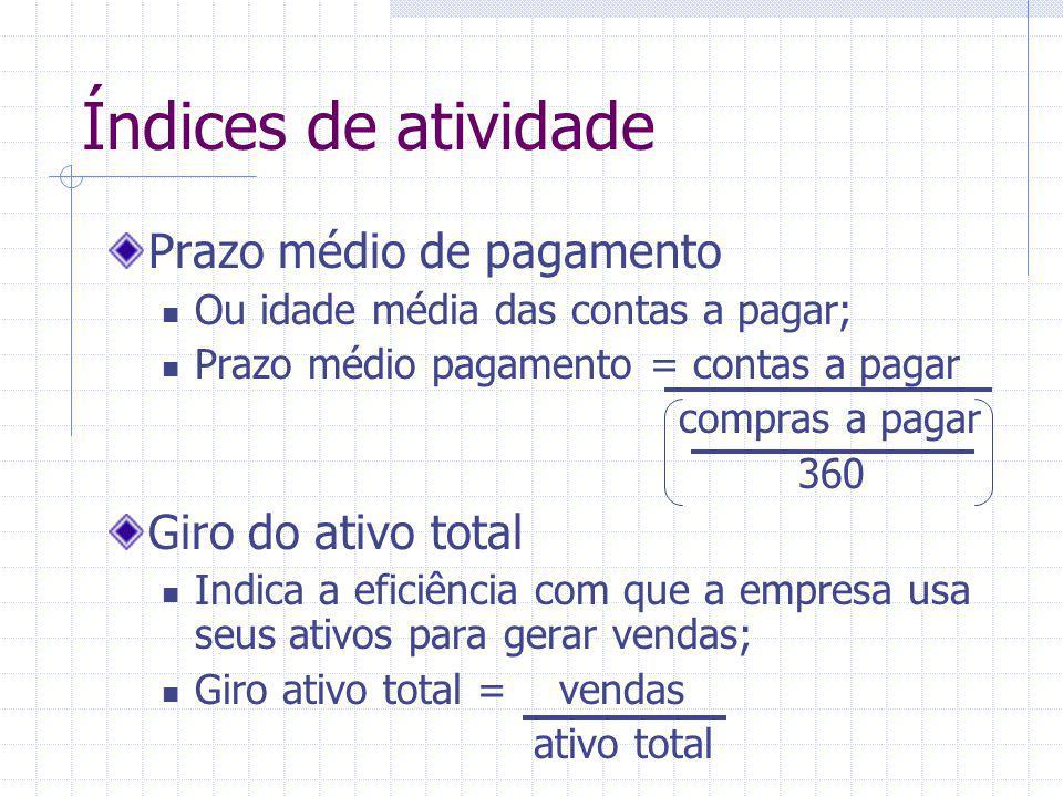 Índices de atividade Prazo médio de pagamento Giro do ativo total