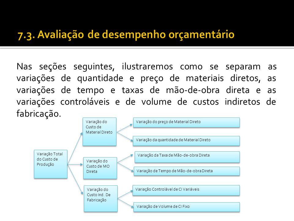 7.3. Avaliação de desempenho orçamentário
