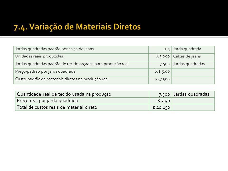 7.4. Variação de Materiais Diretos