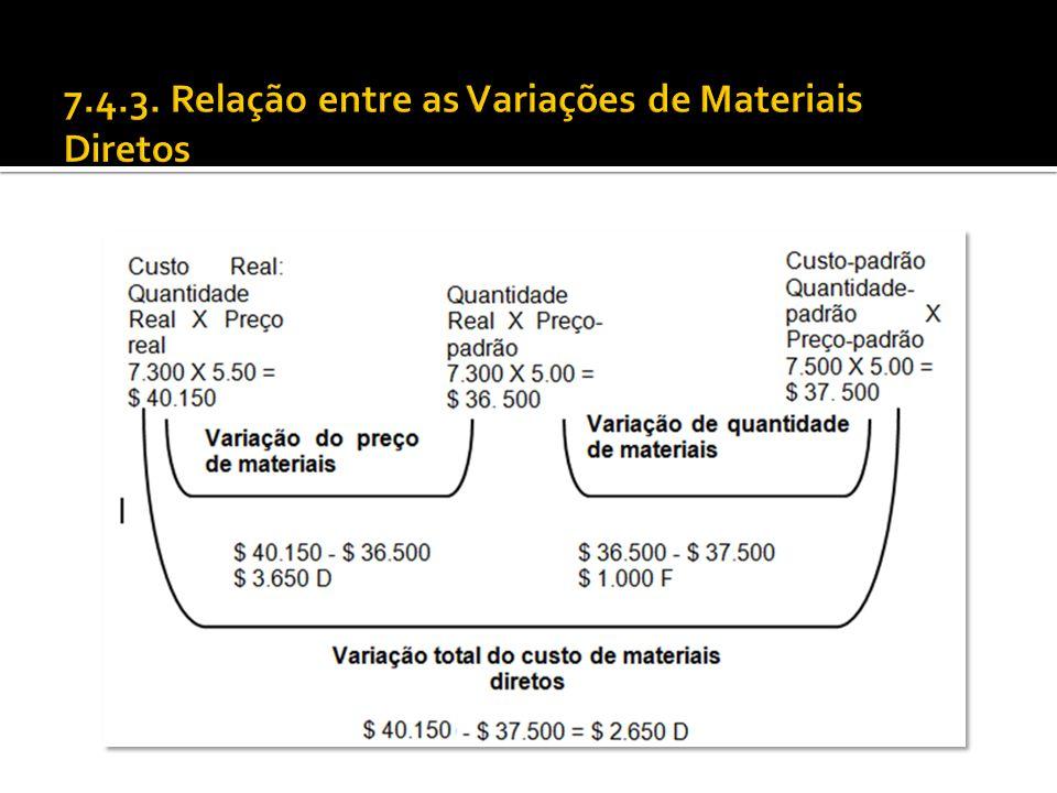 7.4.3. Relação entre as Variações de Materiais Diretos