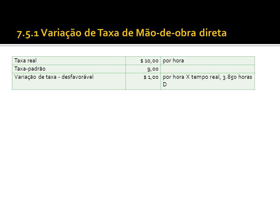 7.5.1 Variação de Taxa de Mão-de-obra direta
