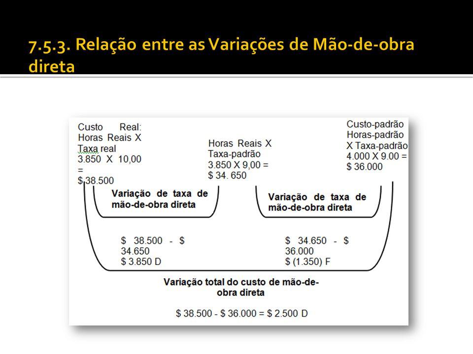 7.5.3. Relação entre as Variações de Mão-de-obra direta