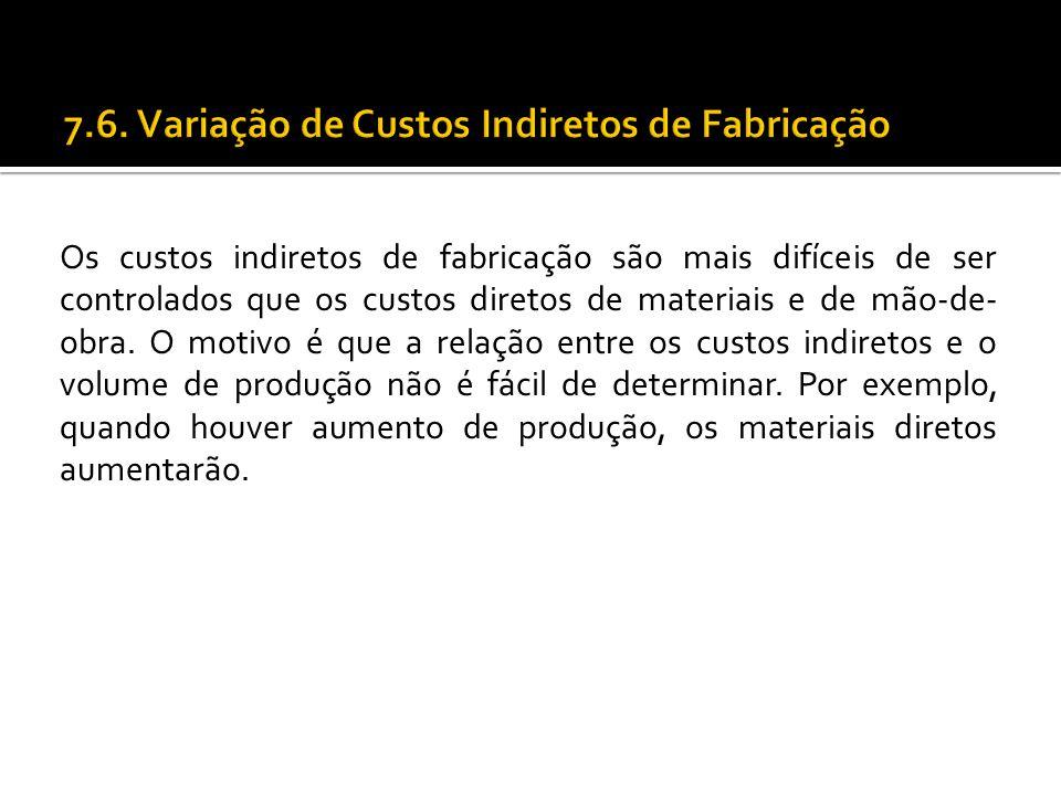 7.6. Variação de Custos Indiretos de Fabricação