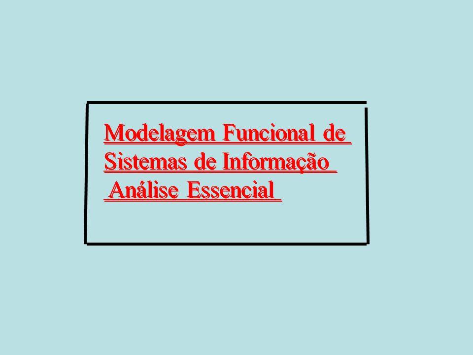Modelagem Funcional de Sistemas de Informação Análise Essencial