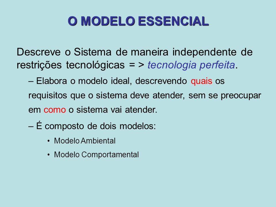 O MODELO ESSENCIAL Descreve o Sistema de maneira independente de restrições tecnológicas = > tecnologia perfeita.