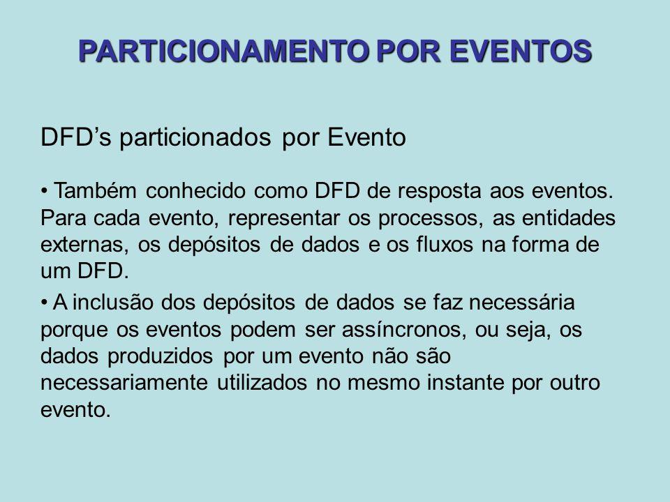 PARTICIONAMENTO POR EVENTOS