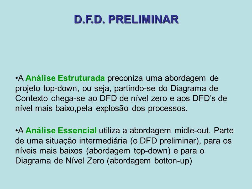 D.F.D. PRELIMINAR
