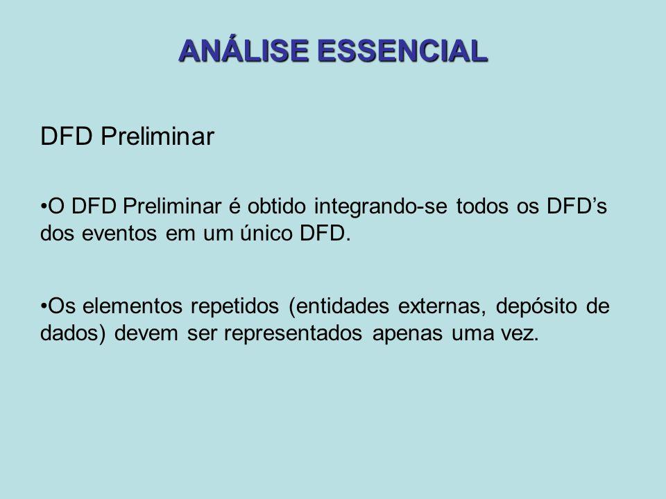 ANÁLISE ESSENCIAL DFD Preliminar