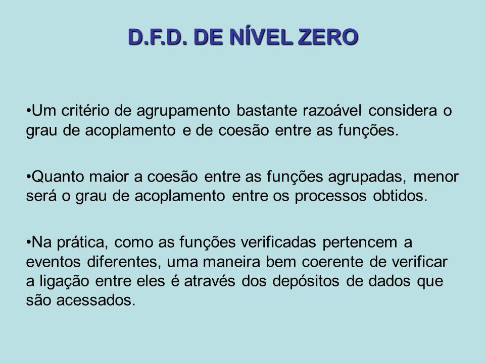 D.F.D. DE NÍVEL ZERO Um critério de agrupamento bastante razoável considera o grau de acoplamento e de coesão entre as funções.