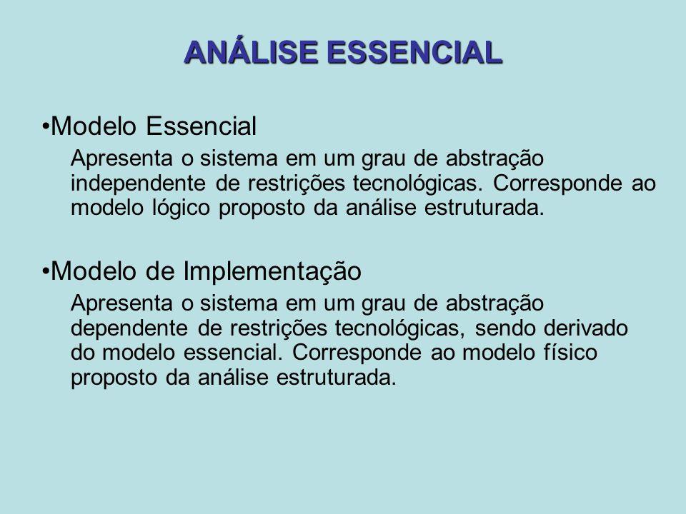 ANÁLISE ESSENCIAL Modelo Essencial Modelo de Implementação