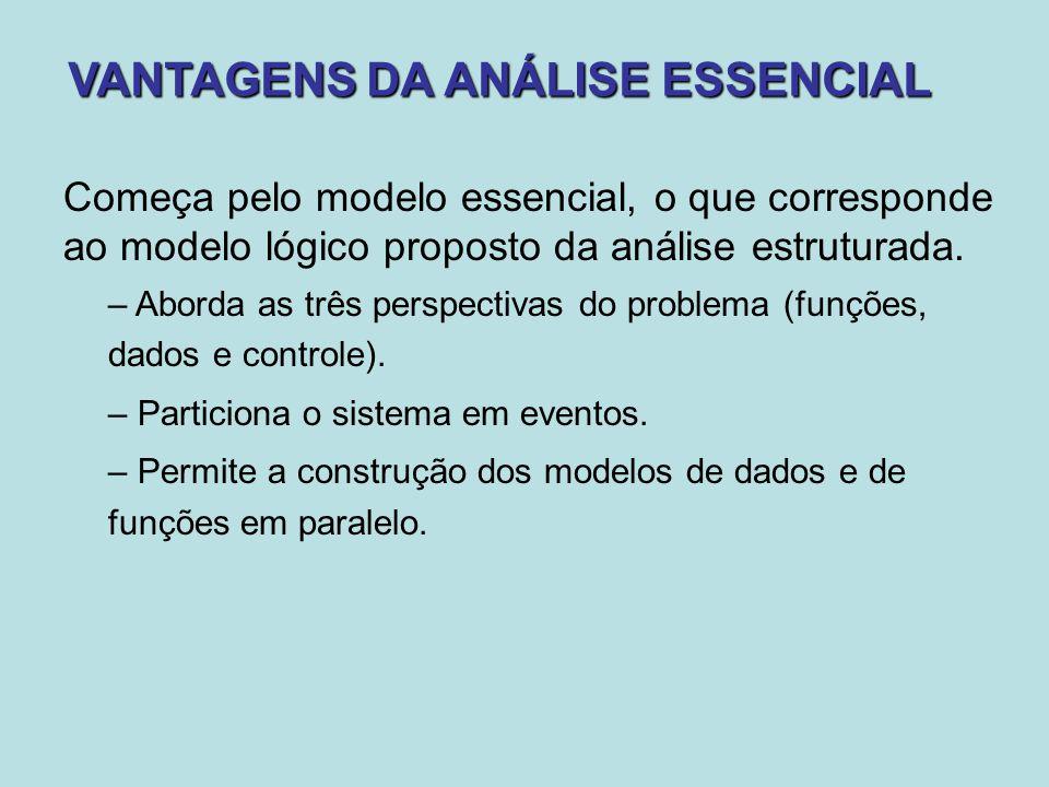 VANTAGENS DA ANÁLISE ESSENCIAL