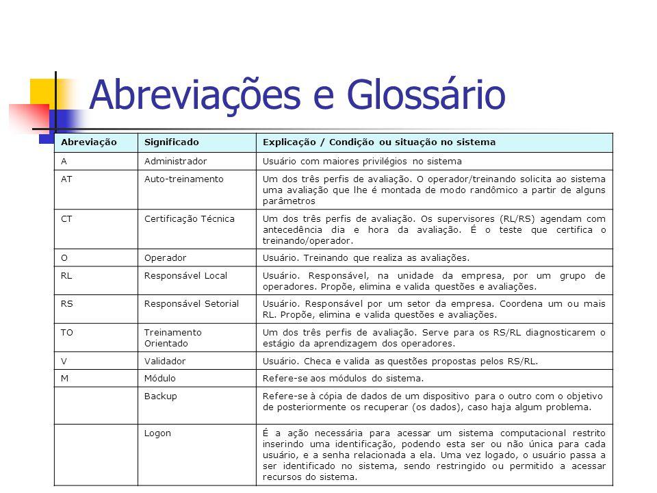 Abreviações e Glossário