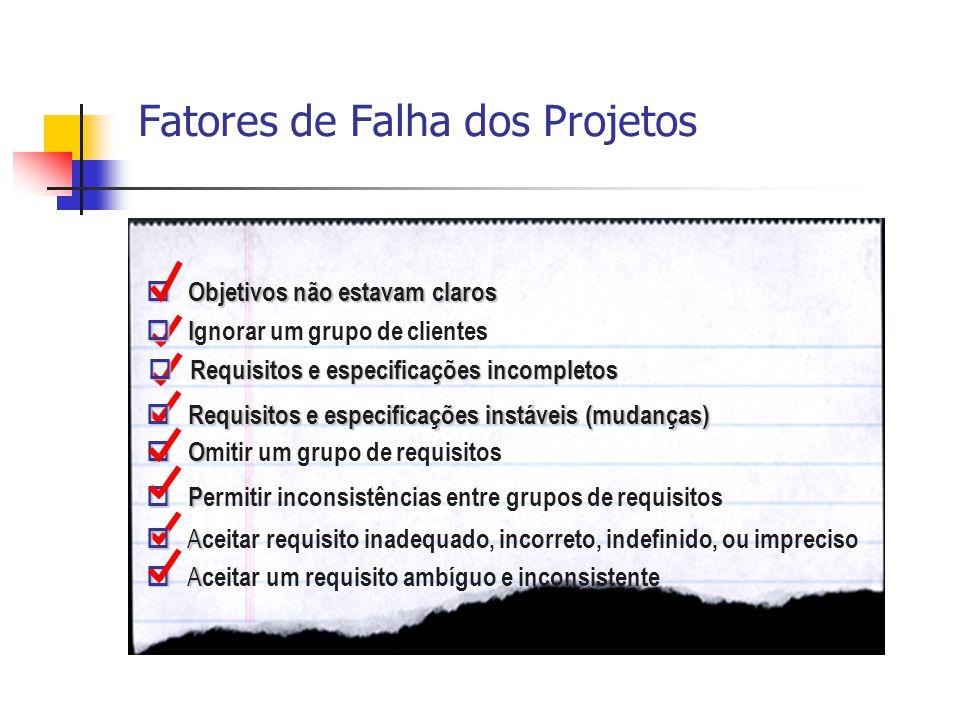 Fatores de Falha dos Projetos
