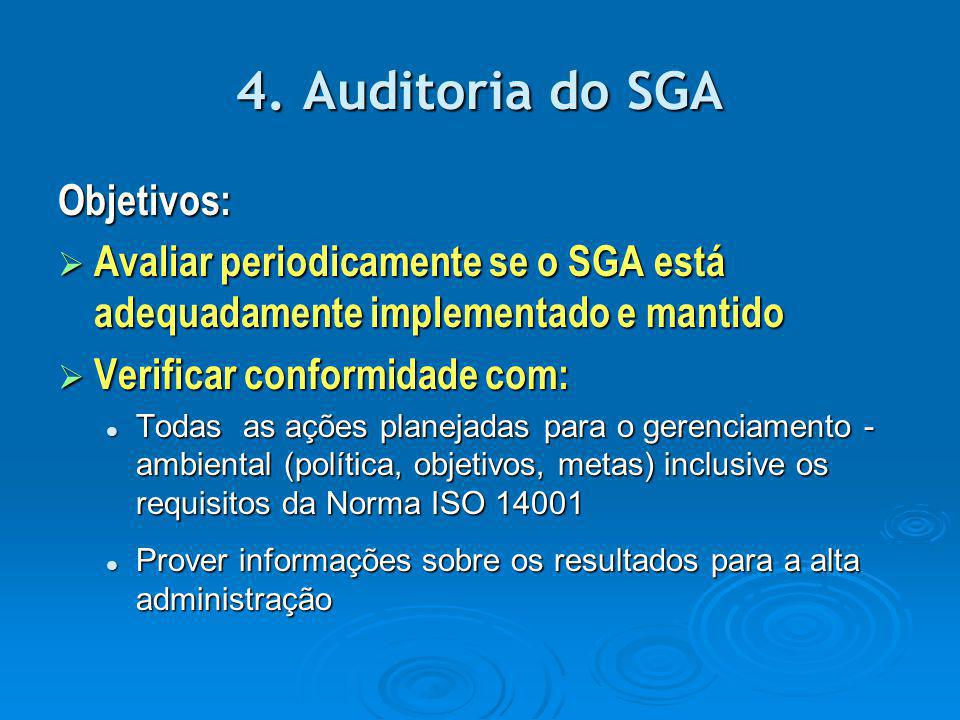 4. Auditoria do SGA Objetivos: