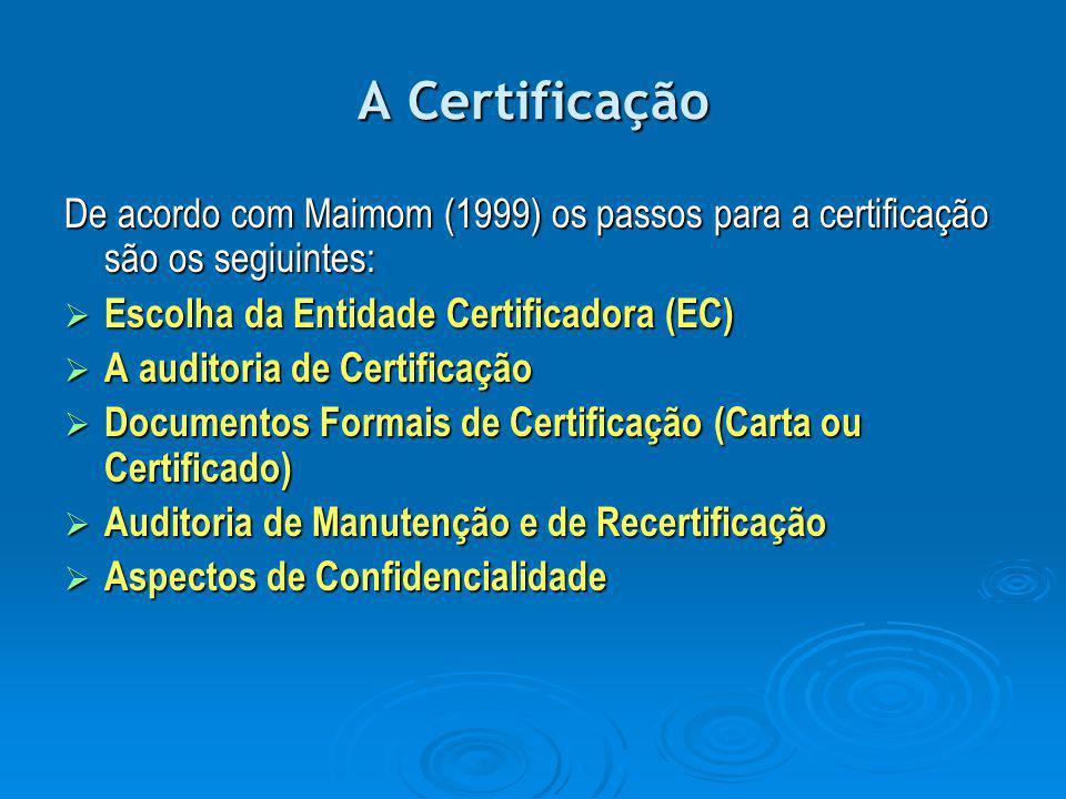 A Certificação De acordo com Maimom (1999) os passos para a certificação são os segiuintes: Escolha da Entidade Certificadora (EC)