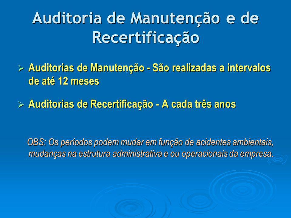 Auditoria de Manutenção e de Recertificação