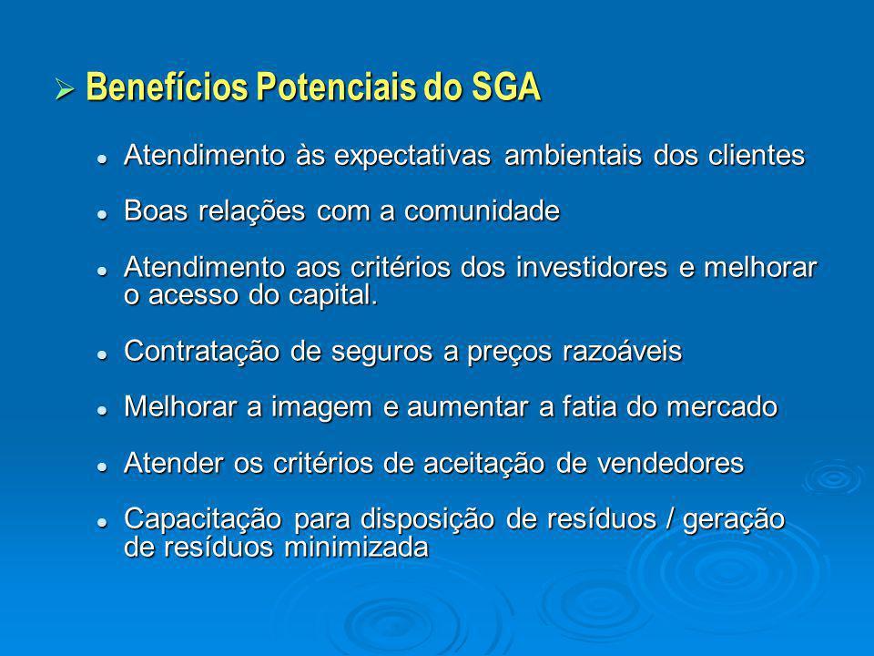 Benefícios Potenciais do SGA