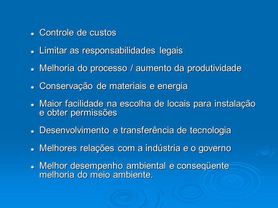 Controle de custos Limitar as responsabilidades legais. Melhoria do processo / aumento da produtividade.