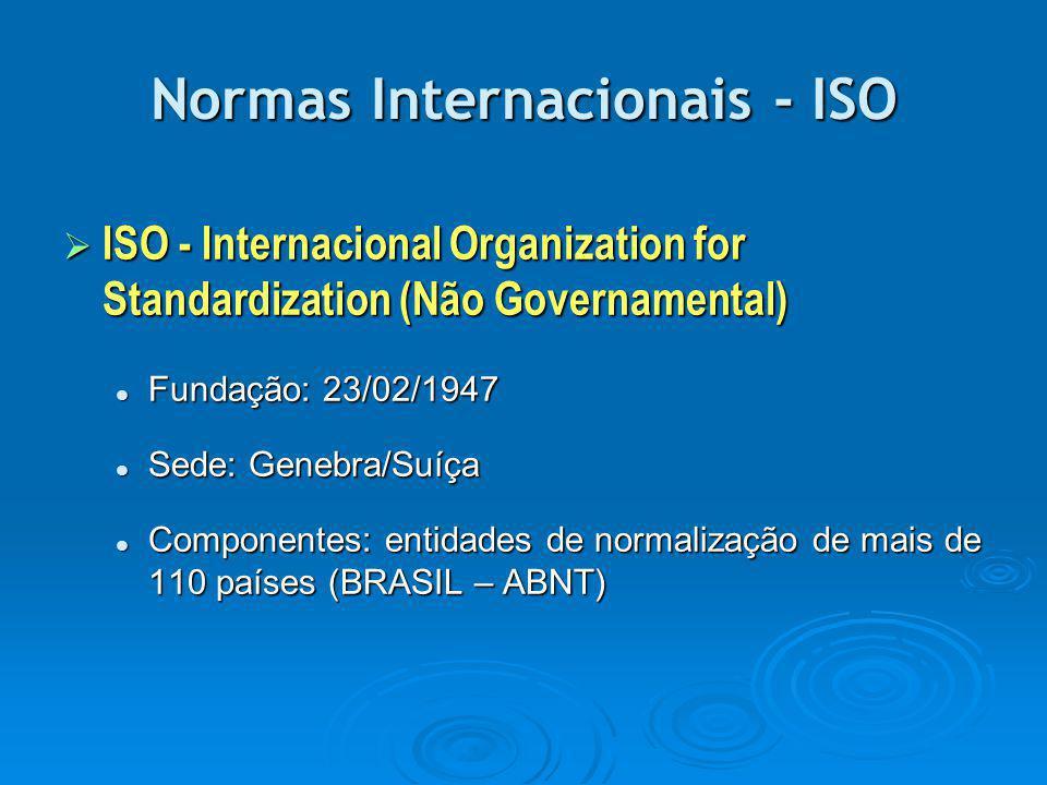 Normas Internacionais - ISO