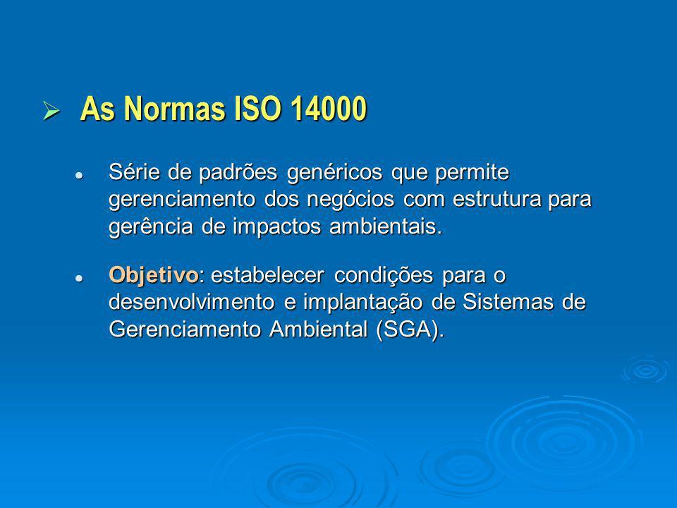 As Normas ISO 14000 Série de padrões genéricos que permite gerenciamento dos negócios com estrutura para gerência de impactos ambientais.