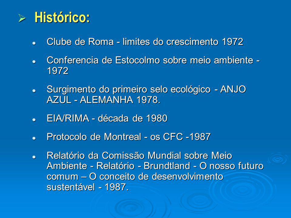 Histórico: Clube de Roma - limites do crescimento 1972