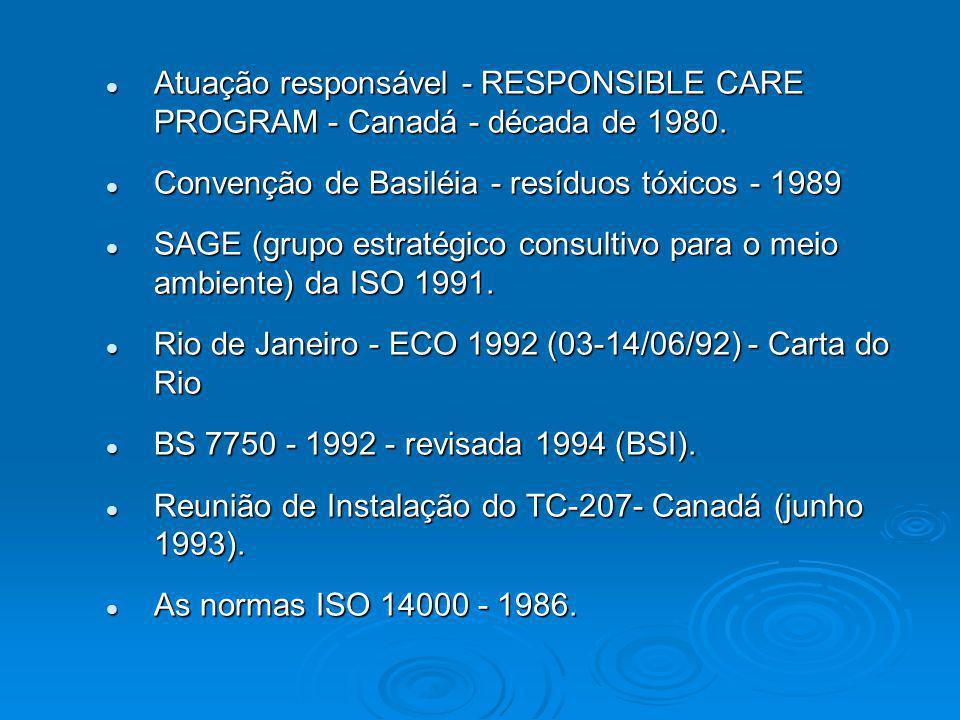 Atuação responsável - RESPONSIBLE CARE PROGRAM - Canadá - década de 1980.