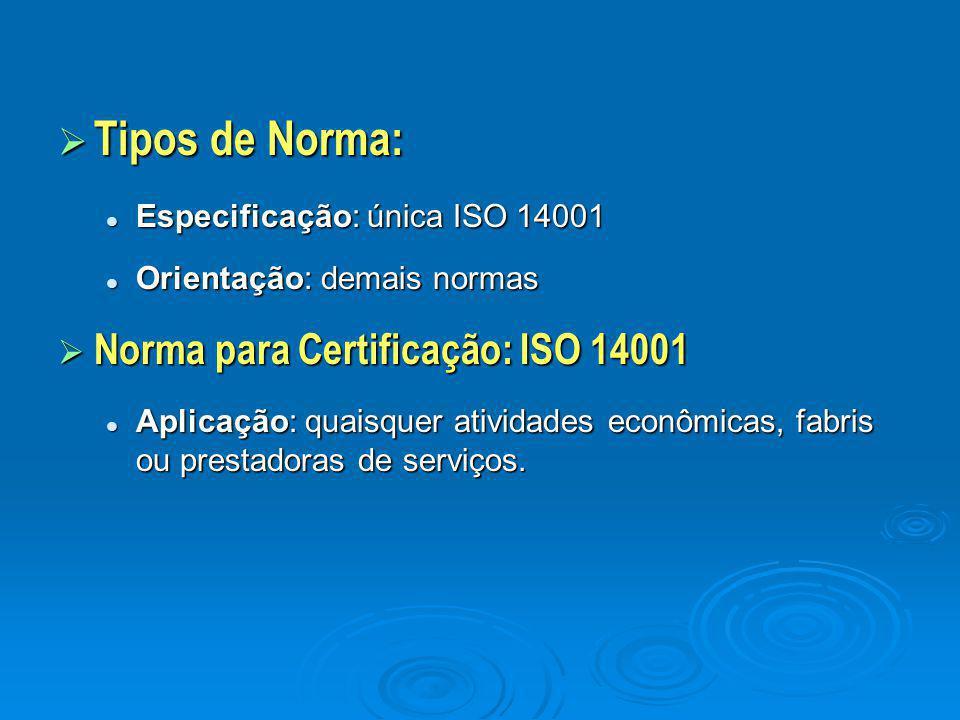 Tipos de Norma: Norma para Certificação: ISO 14001