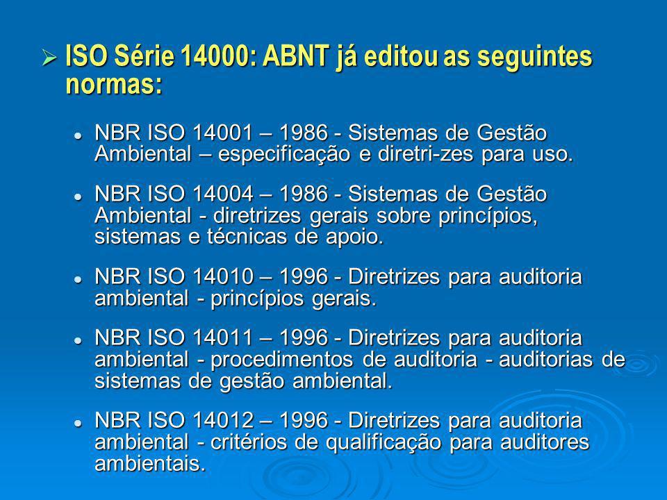 ISO Série 14000: ABNT já editou as seguintes normas: