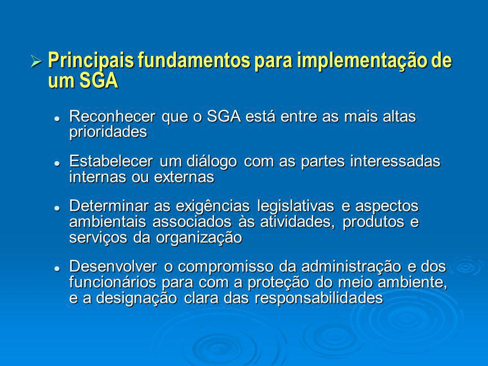 Principais fundamentos para implementação de um SGA