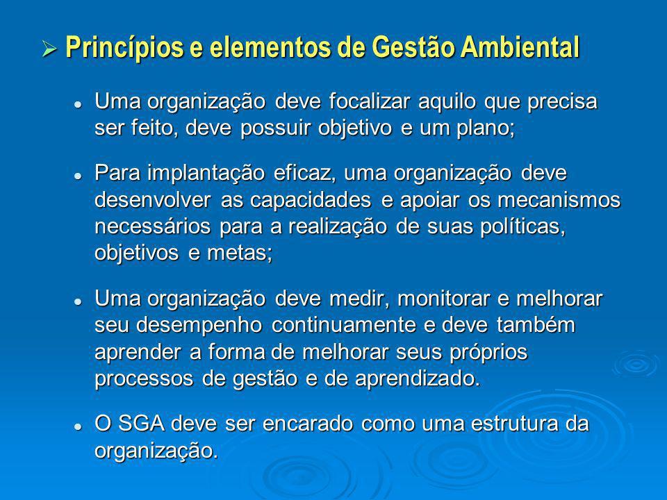 Princípios e elementos de Gestão Ambiental