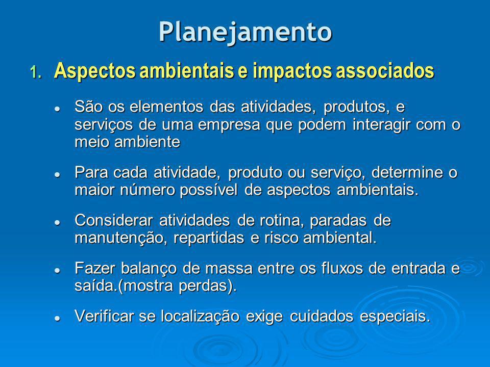 Planejamento Aspectos ambientais e impactos associados