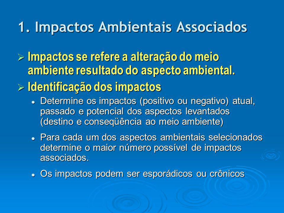 1. Impactos Ambientais Associados