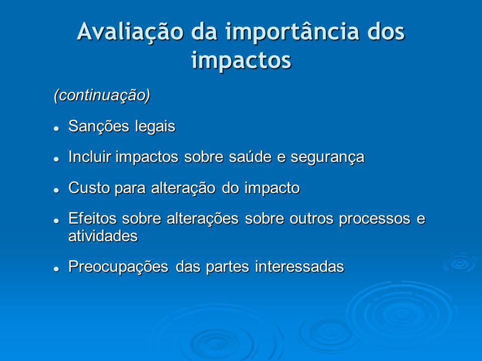 Avaliação da importância dos impactos