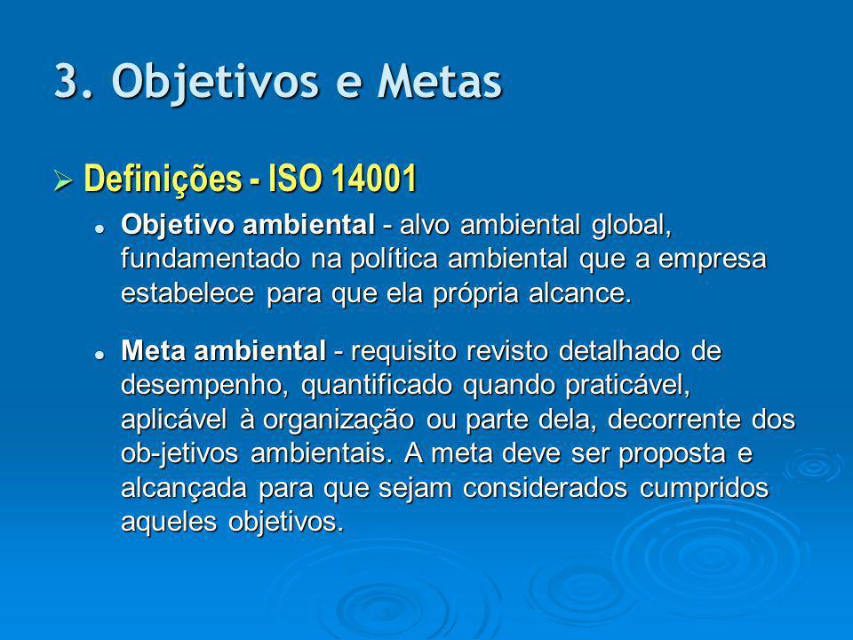 3. Objetivos e Metas Definições - ISO 14001