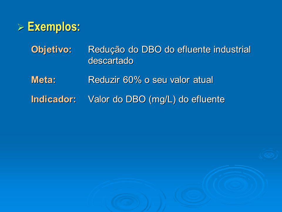 Exemplos: Objetivo: Redução do DBO do efluente industrial descartado