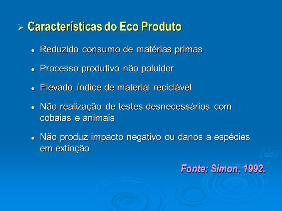 Características do Eco Produto