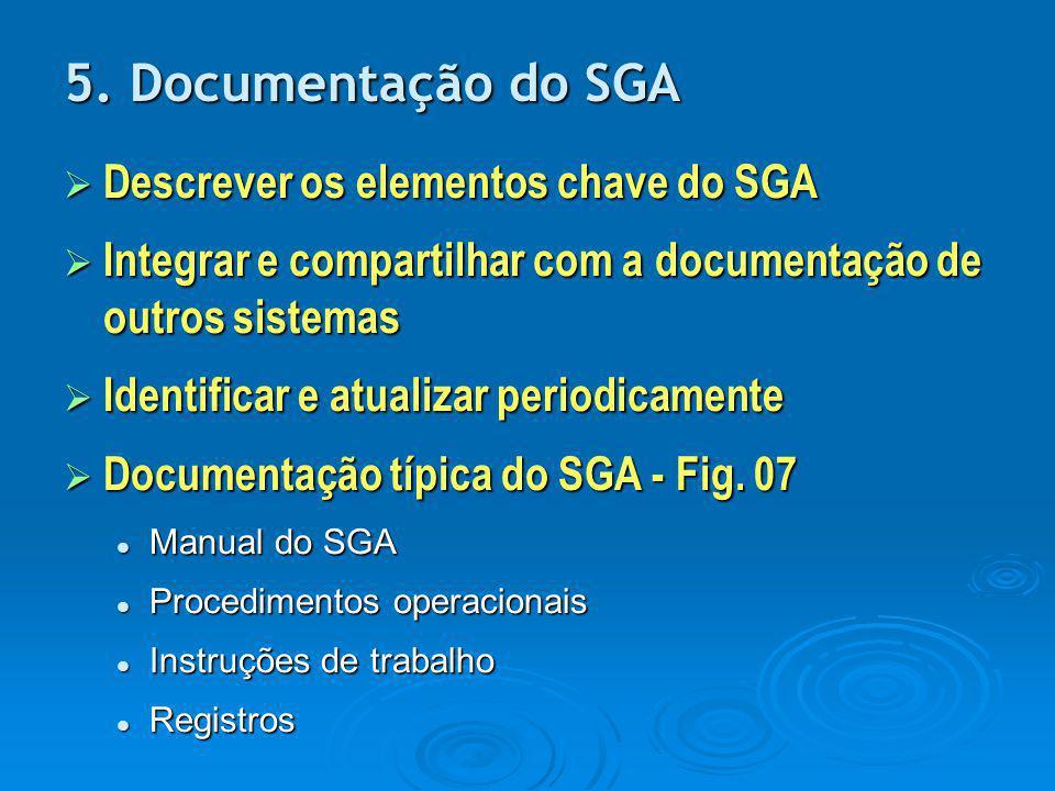 5. Documentação do SGA Descrever os elementos chave do SGA