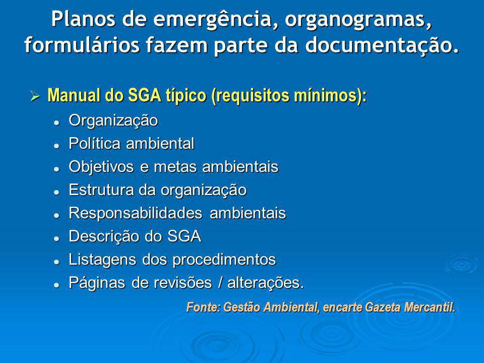 Planos de emergência, organogramas, formulários fazem parte da documentação.