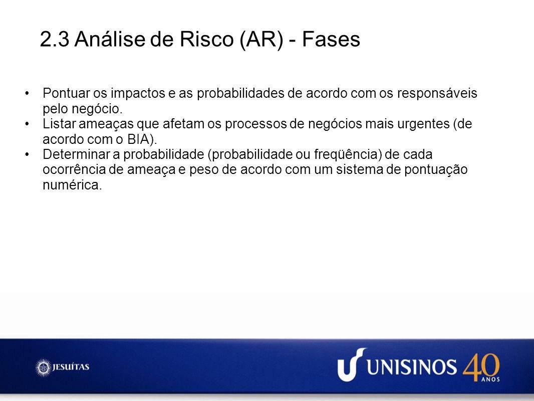 2.3 Análise de Risco (AR) - Fases