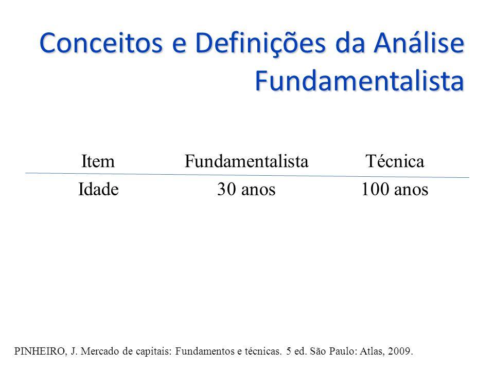 Conceitos e Definições da Análise Fundamentalista