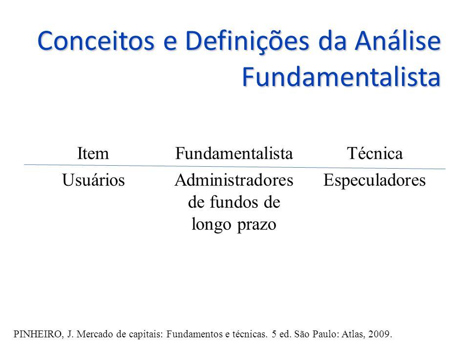 Administradores de fundos de longo prazo