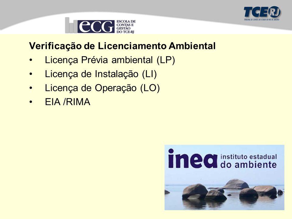 Verificação de Licenciamento Ambiental