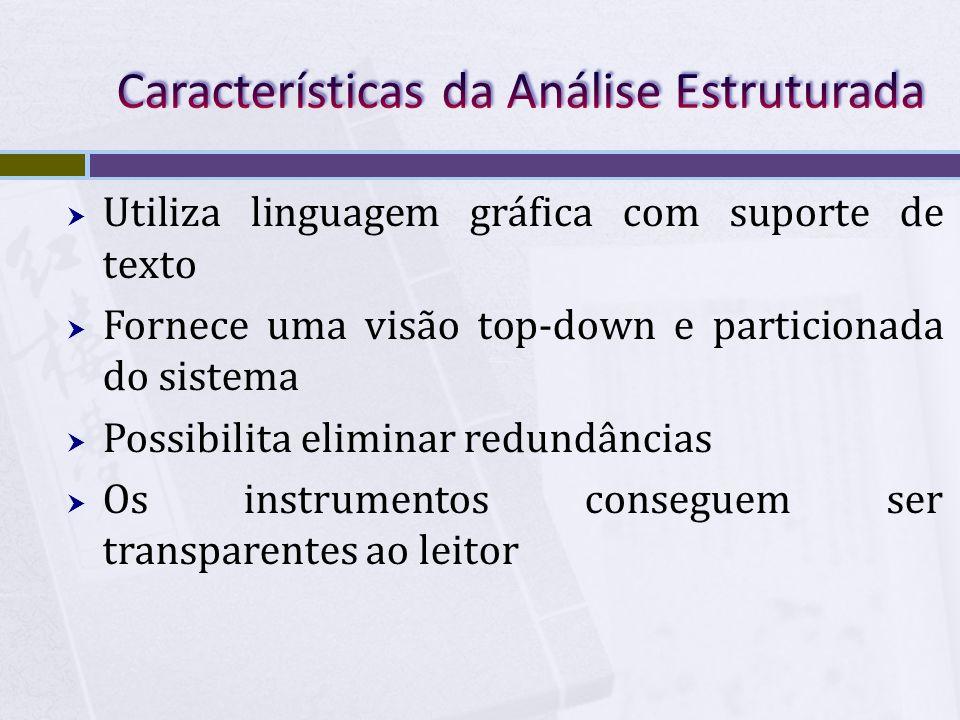 Características da Análise Estruturada