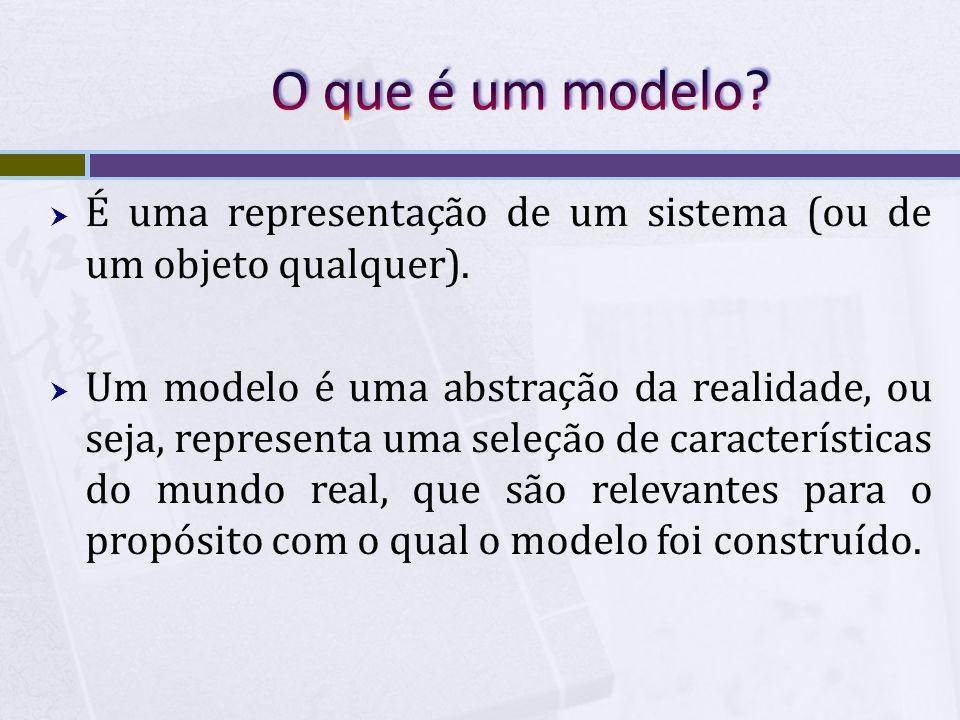 O que é um modelo É uma representação de um sistema (ou de um objeto qualquer).