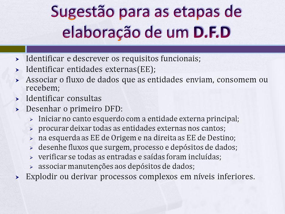 Sugestão para as etapas de elaboração de um D.F.D