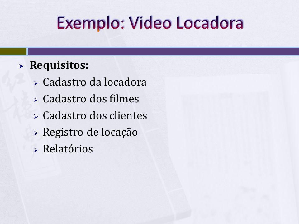 Exemplo: Video Locadora