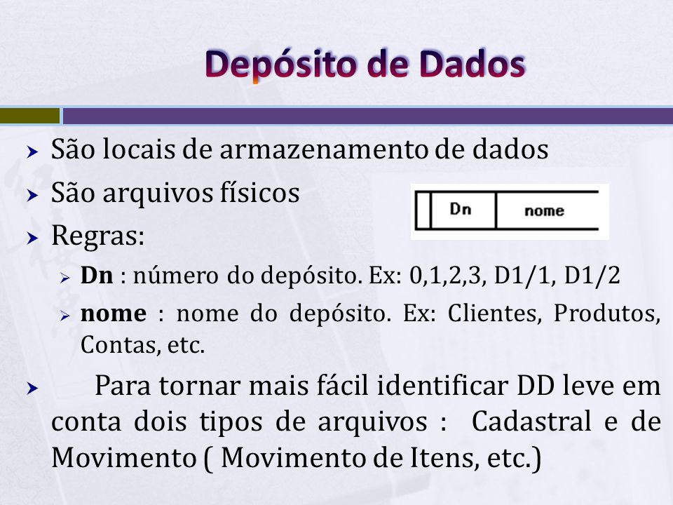 Depósito de Dados São locais de armazenamento de dados