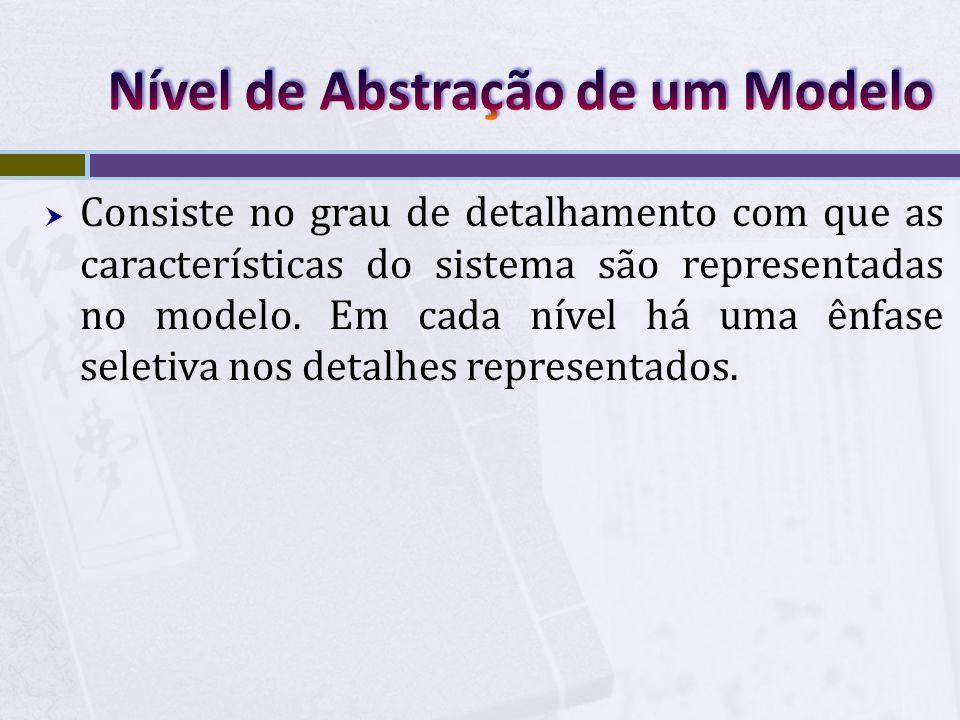 Nível de Abstração de um Modelo