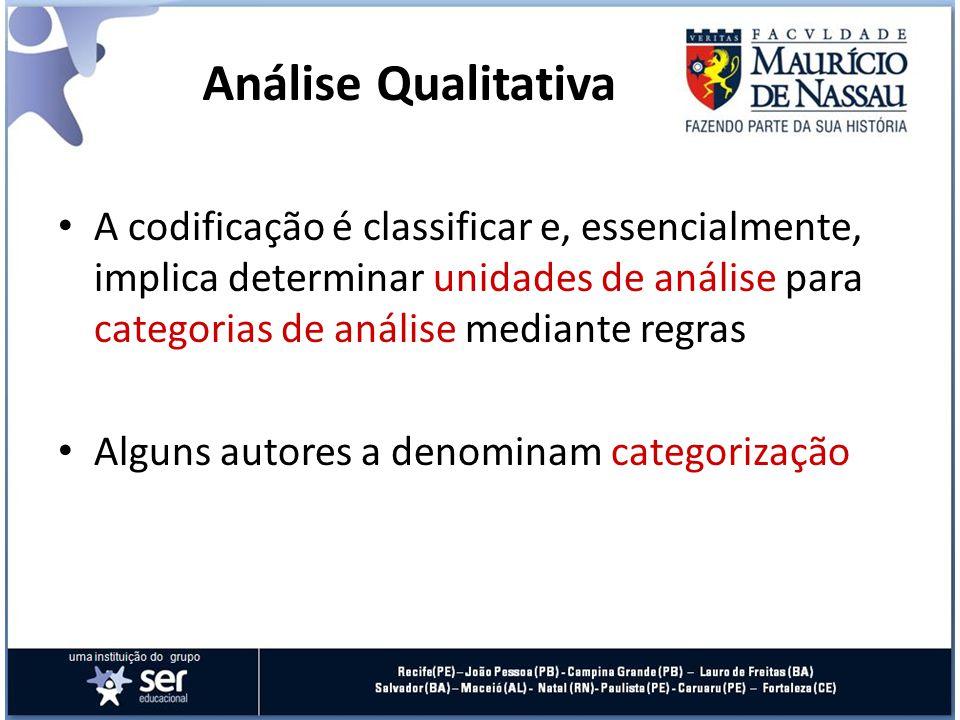 Análise Qualitativa A codificação é classificar e, essencialmente, implica determinar unidades de análise para categorias de análise mediante regras.